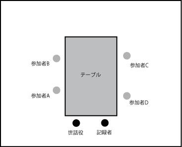 E12_WSPlace